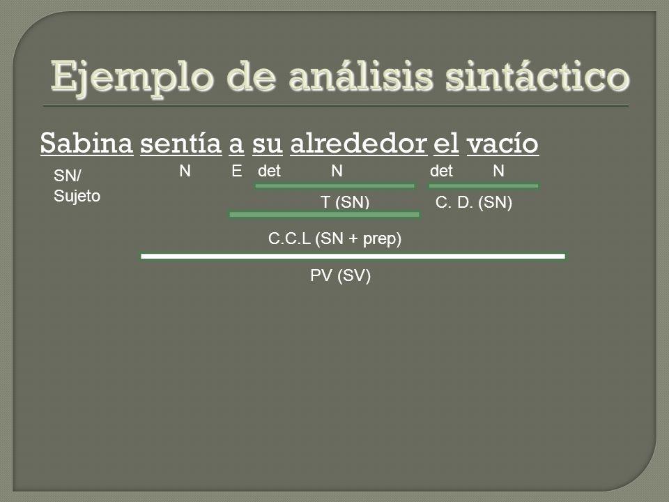 Sabina sentía a su alrededor el vacío SN/ Sujeto NdetN NE C. D. (SN)T (SN) C.C.L (SN + prep) PV (SV)