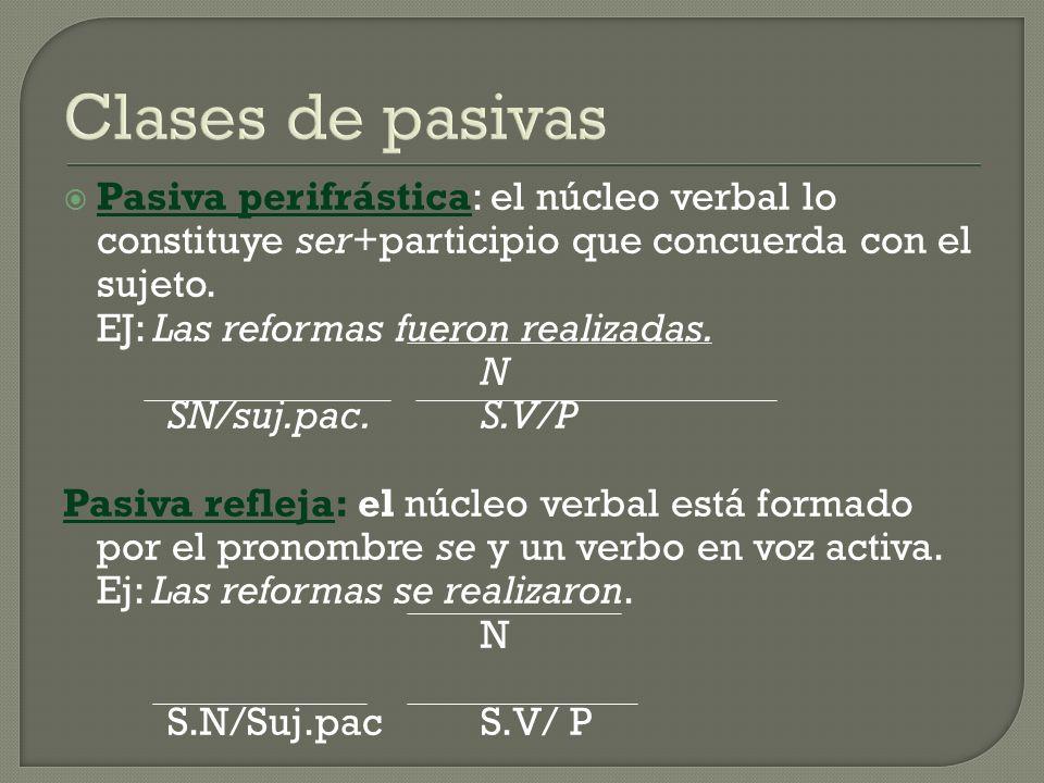 Clases de pasivas Pasiva perifrástica: el núcleo verbal lo constituye ser+participio que concuerda con el sujeto. EJ: Las reformas fueron realizadas.