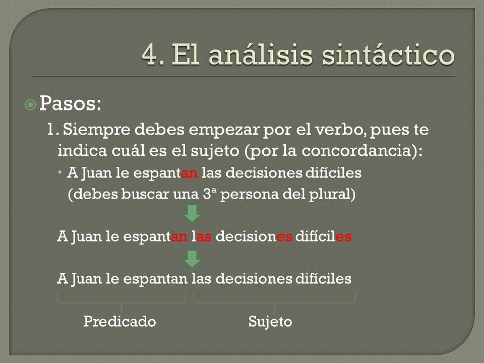Pasos: 1. Siempre debes empezar por el verbo, pues te indica cuál es el sujeto (por la concordancia): A Juan le espantan las decisiones difíciles (deb