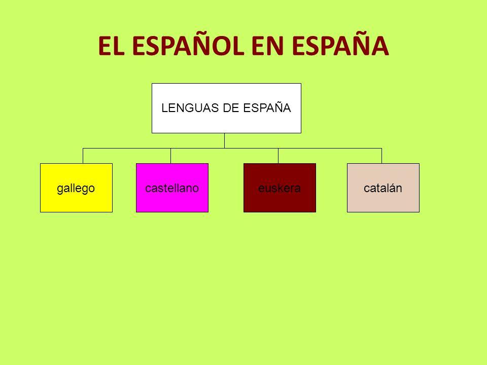 EL ESPAÑOL EN ESPAÑA LENGUAS DE ESPAÑA castellanogallegoeuskeracatalán
