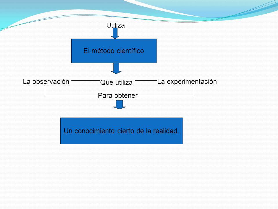 Utiliza El método científico Que utiliza La observaciónLa experimentación Para obtener Un conocimiento cierto de la realidad.