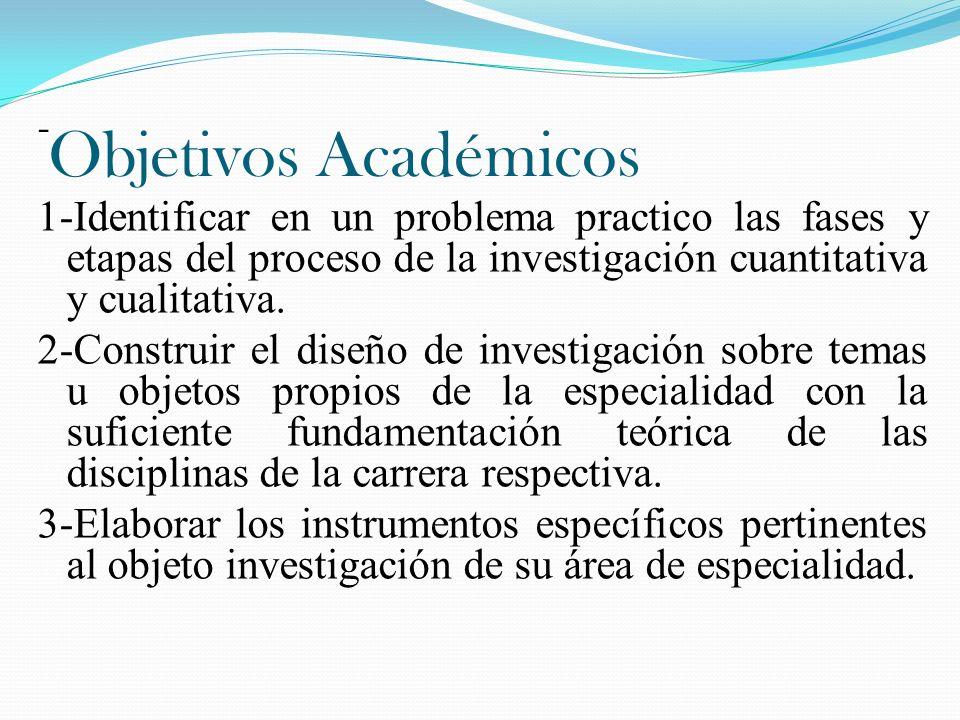 Objetivos Académicos - 1-Identificar en un problema practico las fases y etapas del proceso de la investigación cuantitativa y cualitativa. 2-Construi