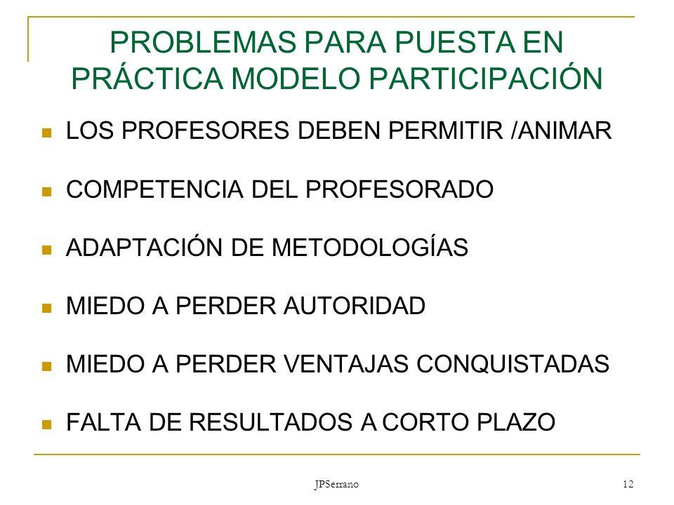 JPSerrano 12 PROBLEMAS PARA PUESTA EN PRÁCTICA MODELO PARTICIPACIÓN LOS PROFESORES DEBEN PERMITIR /ANIMAR COMPETENCIA DEL PROFESORADO ADAPTACIÓN DE ME