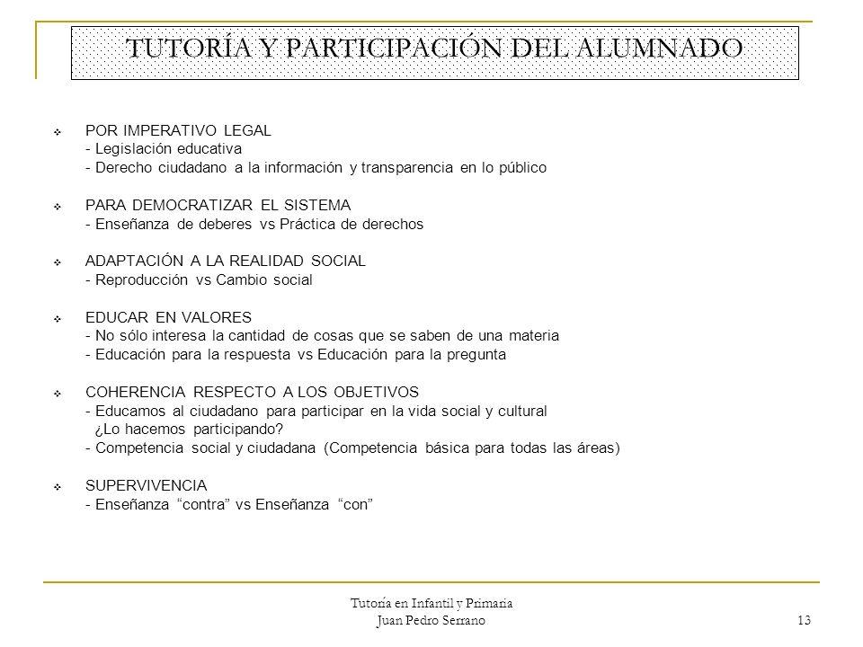 Tutoría en Infantil y Primaria Juan Pedro Serrano 13 TUTORÍA Y PARTICIPACIÓN DEL ALUMNADO POR IMPERATIVO LEGAL - Legislación educativa - Derecho ciuda