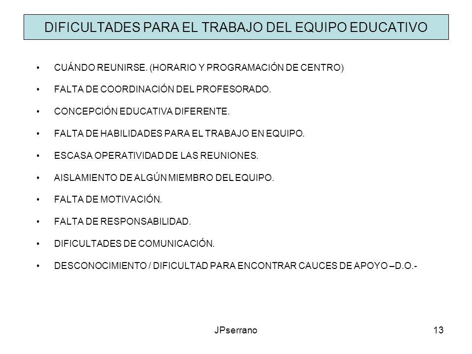 JPserrano13 DIFICULTADES PARA EL TRABAJO DEL EQUIPO EDUCATIVO CUÁNDO REUNIRSE. (HORARIO Y PROGRAMACIÓN DE CENTRO) FALTA DE COORDINACIÓN DEL PROFESORAD