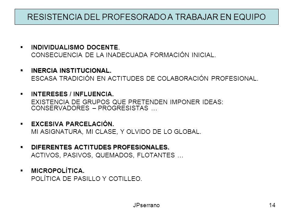 JPserrano14 RESISTENCIA DEL PROFESORADO A TRABAJAR EN EQUIPO. INDIVIDUALISMO DOCENTE. CONSECUENCIA DE LA INADECUADA FORMACIÓN INICIAL. INERCIA INSTITU