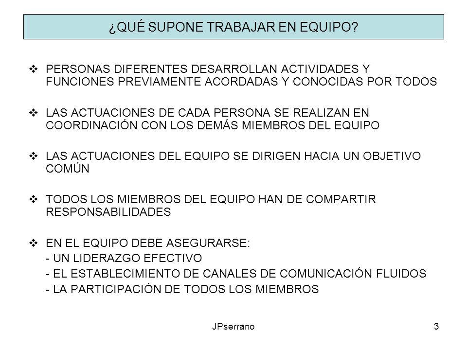JPserrano4 COMPETENCIAS GENERALES DE LOS MIEMBROS DE UN EQUIPO HABILIDADES DE RELACIÓN INTERPERSONAL - COMUNICATIVAS: VERBALES – EXPRESAR Y ESCUCHAR- NO VERBALES - AFECTIVAS – EQUILIBRIO PERSONAL- - DE RELACIÓN – EMPATÍA – LEALTAD A SÍ MISMOS Y A LOS DEMÁS - TAREA COMPROMETIDA Y ACEPTADA ESPÍRITU CRÍTICO Y AUTOCRÍTICO - EL CONFLICTO SE ACEPTA COMO POSIBILIDAD DE MEJORA (HAY DESACUERDOS) - LA CRÍTICA ES CONSTRUCTIVA, PARA RESOLVER PROBLEMAS SENTIDO DE RESPONSABILIDAD PARA CUMPLIR CON LOS OBJETIVOS - UNA VEZ ASUMIDAS SE ACEPTAN LAS TAREAS QUE SE PROPONEN CAPACIDAD DE AUTODETERMINACIÓN, OPTIMISMO, INICIATIVA Y TENACIDAD INQUIETUD POR MEJORAR SUS HABILIDADES Y CONOCIMIENTOS - FORMACIÓN PERMANENTE - INTERÉS POR ESTAR AL DÍA