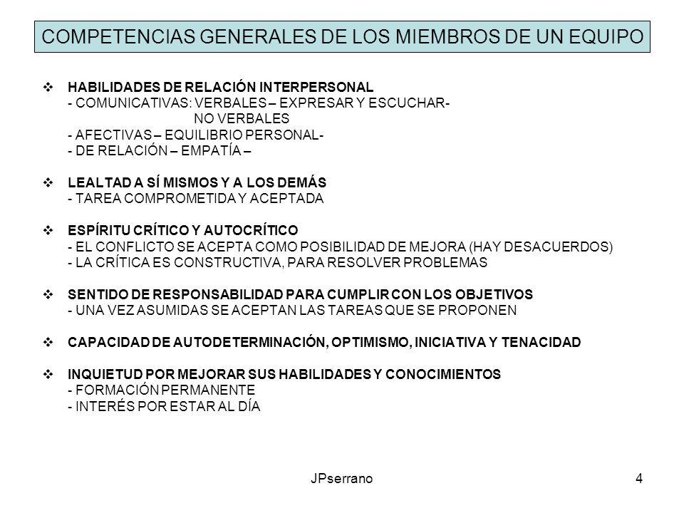 JPserrano4 COMPETENCIAS GENERALES DE LOS MIEMBROS DE UN EQUIPO HABILIDADES DE RELACIÓN INTERPERSONAL - COMUNICATIVAS: VERBALES – EXPRESAR Y ESCUCHAR-