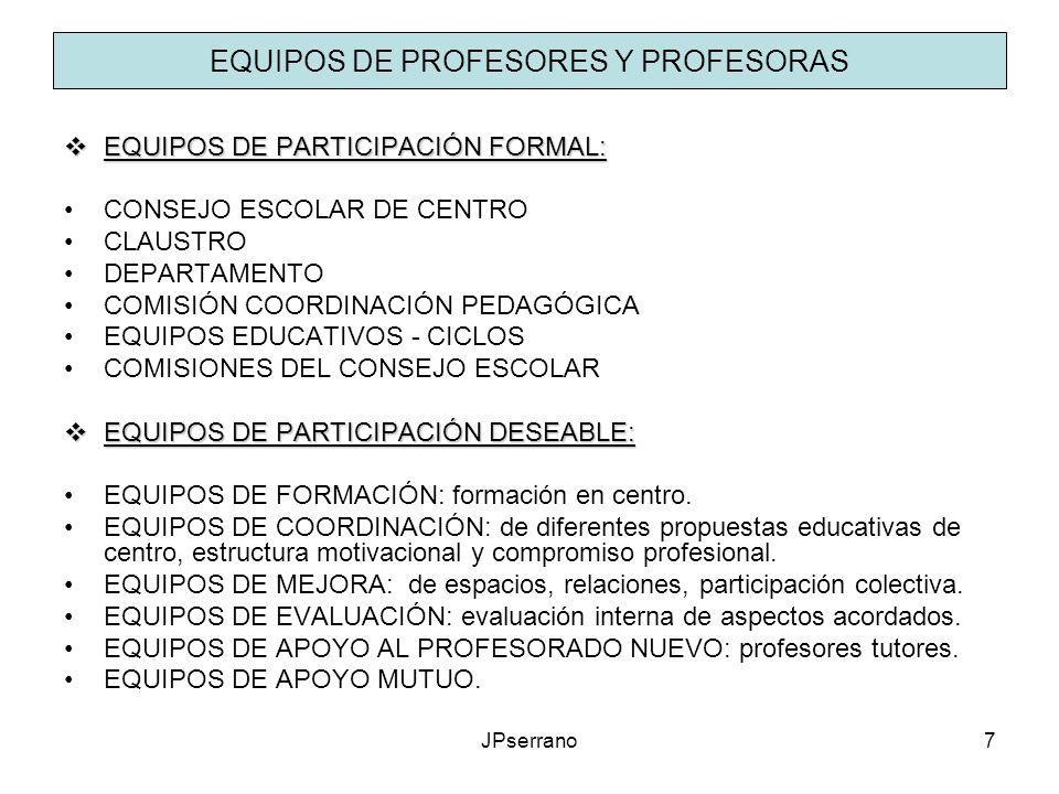 JPserrano7 EQUIPOS DE PROFESORES Y PROFESORAS EQUIPOS DE PARTICIPACIÓN FORMAL: EQUIPOS DE PARTICIPACIÓN FORMAL: CONSEJO ESCOLAR DE CENTRO CLAUSTRO DEP