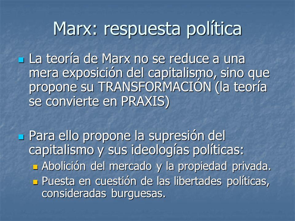 Marx: respuesta política La teoría de Marx no se reduce a una mera exposición del capitalismo, sino que propone su TRANSFORMACIÓN (la teoría se convie
