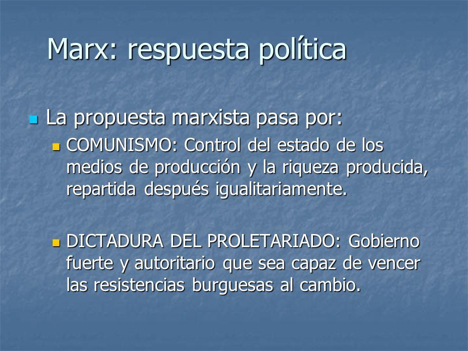Marx: respuesta política La propuesta marxista pasa por: La propuesta marxista pasa por: COMUNISMO: Control del estado de los medios de producción y l