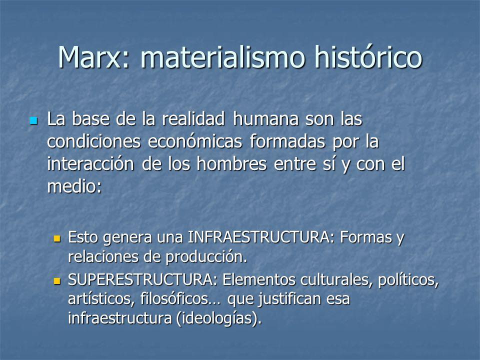 Marx: materialismo histórico La base de la realidad humana son las condiciones económicas formadas por la interacción de los hombres entre sí y con el medio: La base de la realidad humana son las condiciones económicas formadas por la interacción de los hombres entre sí y con el medio: Esto genera una INFRAESTRUCTURA: Formas y relaciones de producción.