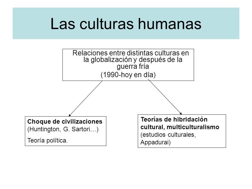 Las culturas humanas Relaciones entre distintas culturas en la globalización y después de la guerra fría (1990-hoy en día) Choque de civilizaciones (H