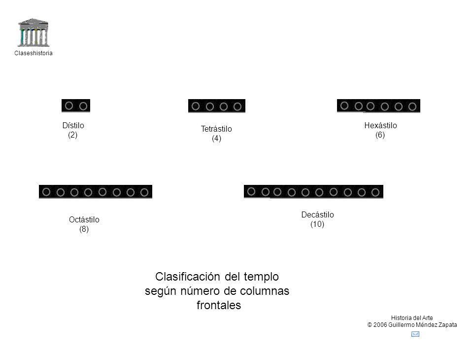 Claseshistoria Historia del Arte © 2006 Guillermo Méndez Zapata Clasificación del templo según número de columnas frontales Dístilo (2) Tetrástilo (4)