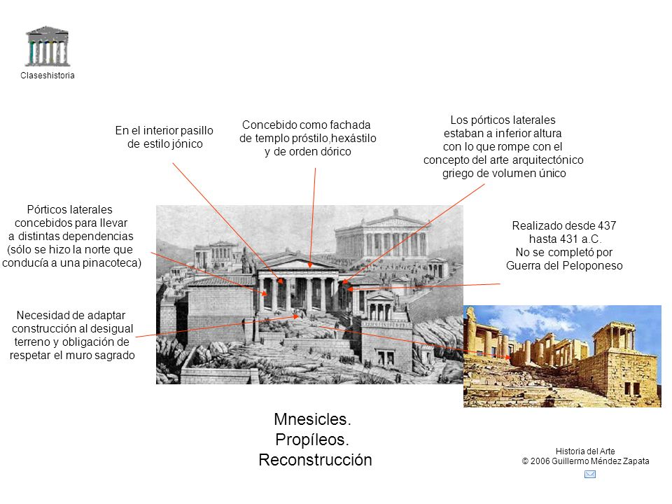 Claseshistoria Historia del Arte © 2006 Guillermo Méndez Zapata Mnesicles. Propíleos. Reconstrucción Realizado desde 437 hasta 431 a.C. No se completó