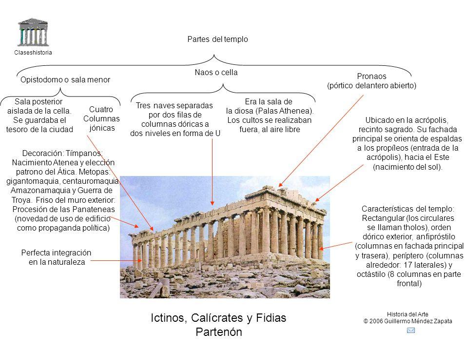 Claseshistoria Historia del Arte © 2006 Guillermo Méndez Zapata Ictinos, Calícrates y Fidias Partenón Partes del templo Pronaos (pórtico delantero abi