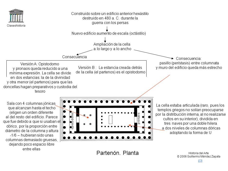 Claseshistoria Historia del Arte © 2006 Guillermo Méndez Zapata Partenón. Planta Construido sobre un edificio anterior hexástilo destruido en 480 a. C