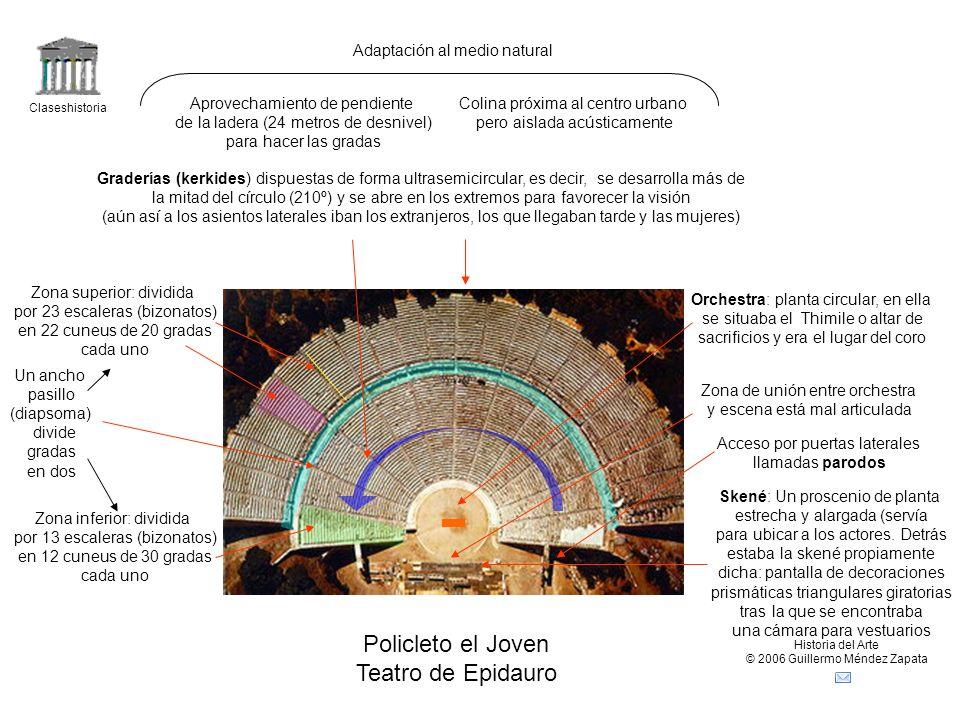 Claseshistoria Historia del Arte © 2006 Guillermo Méndez Zapata Policleto el Joven Teatro de Epidauro Adaptación al medio natural Colina próxima al ce