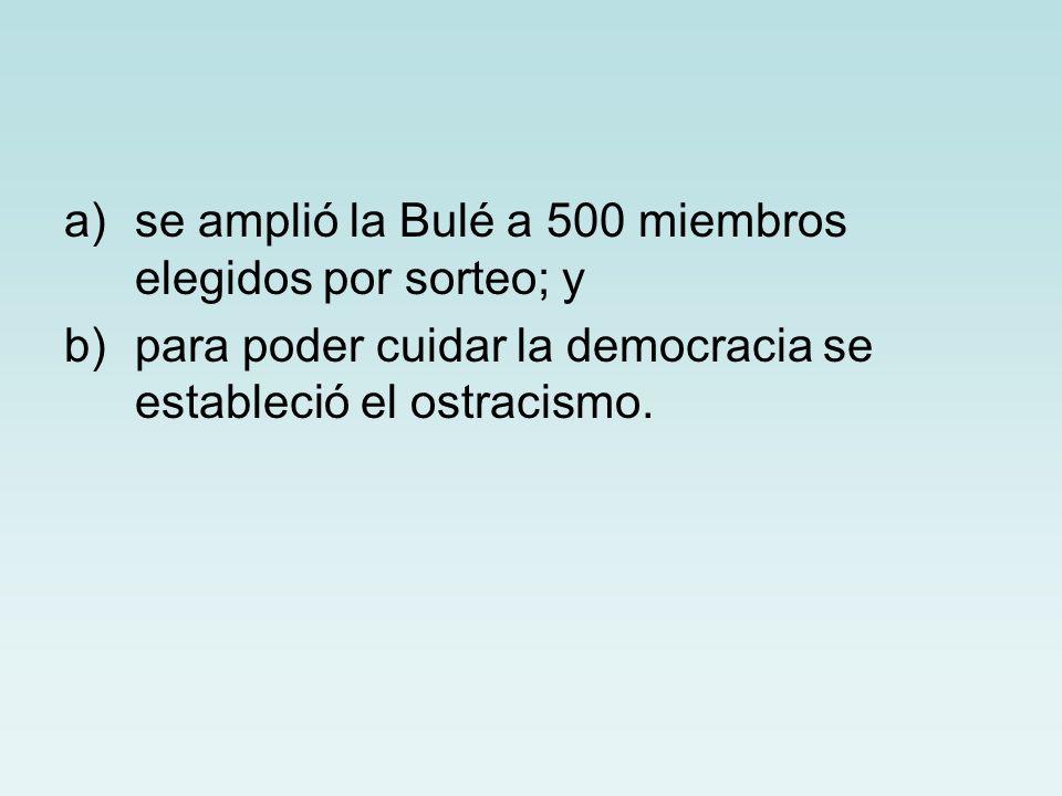 a)se amplió la Bulé a 500 miembros elegidos por sorteo; y b)para poder cuidar la democracia se estableció el ostracismo.
