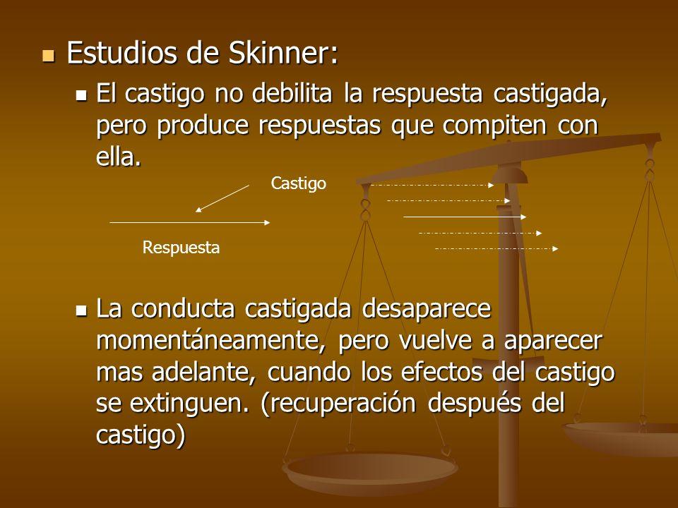 Estudios de Skinner: Estudios de Skinner: El castigo no debilita la respuesta castigada, pero produce respuestas que compiten con ella. El castigo no