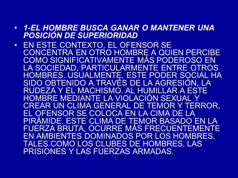 1-EL HOMBRE BUSCA GANAR O MANTENER UNA POSICIÓN DE SUPERIORIDAD EN ESTE CONTEXTO, EL OFENSOR SE CONCENTRA EN OTRO HOMBRE A QUIEN PERCIBE COMO SIGNIFIC