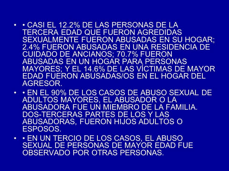 CASI EL 12.2% DE LAS PERSONAS DE LA TERCERA EDAD QUE FUERON AGREDIDAS SEXUALMENTE FUERON ABUSADAS EN SU HOGAR; 2.4% FUERON ABUSADAS EN UNA RESIDENCIA