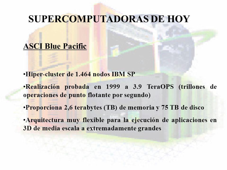SUPERCOMPUTADORAS DE HOY ASCI Blue Pacific Hiper-cluster de 1.464 nodos IBM SP Realización probada en 1999 a 3.9 TeraOPS (trillones de operaciones de