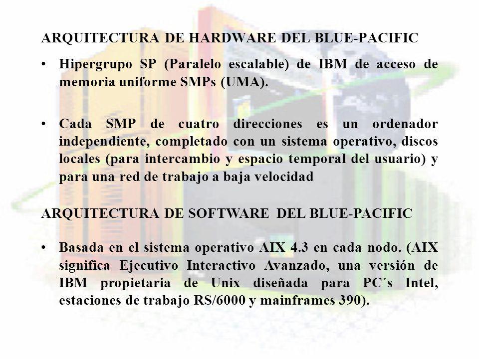ARQUITECTURA DE HARDWARE DEL BLUE-PACIFIC Hipergrupo SP (Paralelo escalable) de IBM de acceso de memoria uniforme SMPs (UMA). Cada SMP de cuatro direc