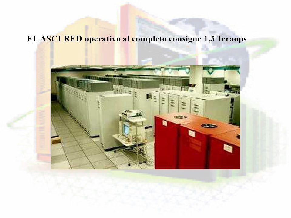 EL ASCI RED operativo al completo consigue 1,3 Teraops