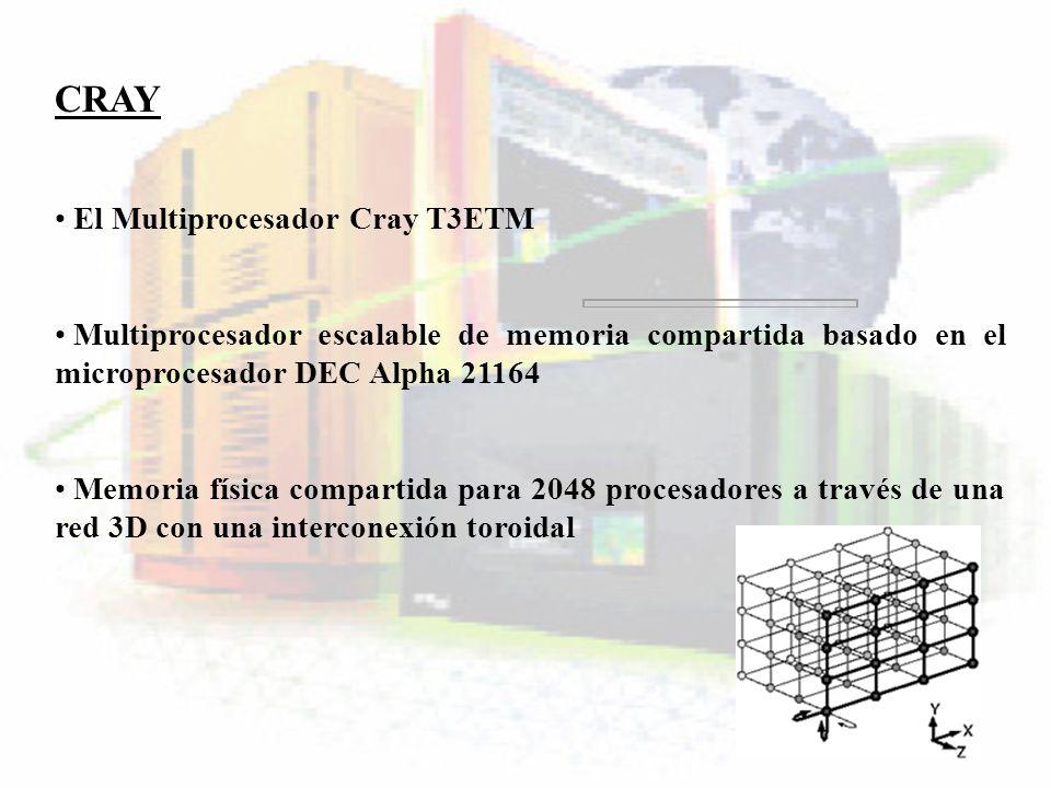 CRAY El Multiprocesador Cray T3ETM Multiprocesador escalable de memoria compartida basado en el microprocesador DEC Alpha 21164 Memoria física compart