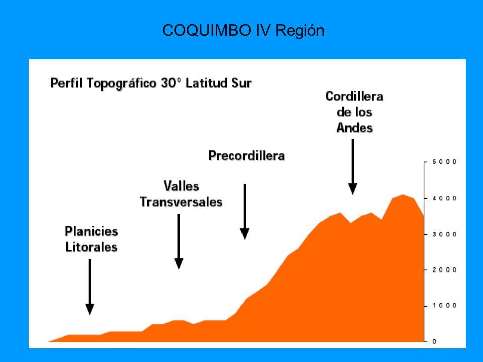 COQUIMBO IV Región