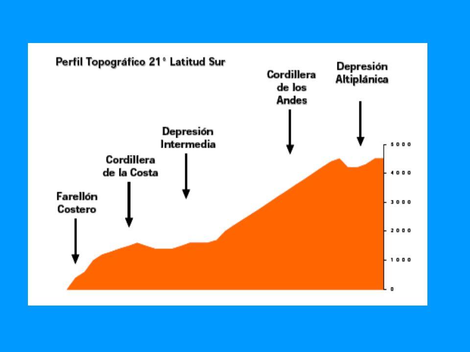 Los Valles Transversales Situados entre el valle del río Copiapó y el Cordón de Chacabuco (33°Lat.