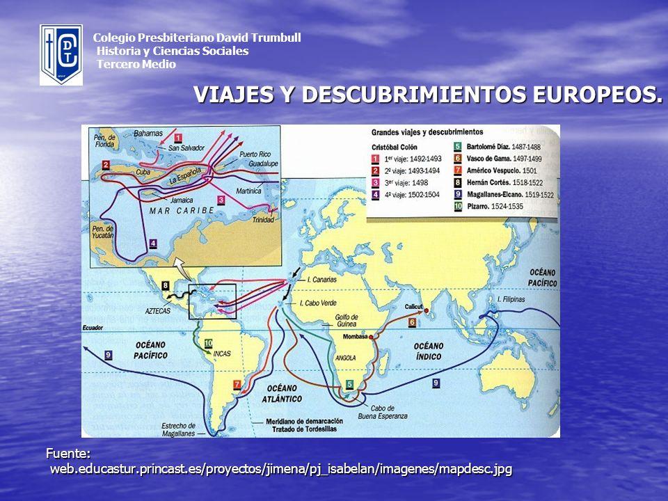 Fuente: web.educastur.princast.es/proyectos/jimena/pj_isabelan/imagenes/mapdesc.jpg web.educastur.princast.es/proyectos/jimena/pj_isabelan/imagenes/ma