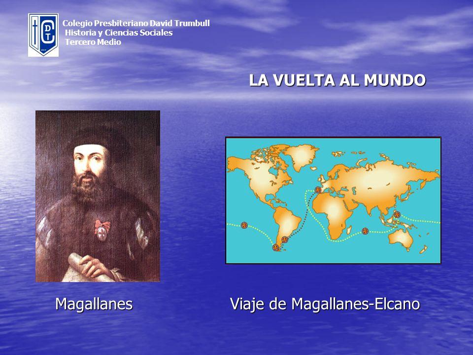 Magallanes Viaje de Magallanes-Elcano LA VUELTA AL MUNDO Colegio Presbiteriano David Trumbull Historia y Ciencias Sociales Tercero Medio