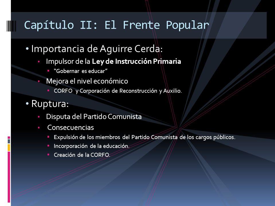 Importancia de Aguirre Cerda: Impulsor de la Ley de Instrucción Primaria Gobernar es educar Mejora el nivel económico CORFO y Corporación de Reconstru