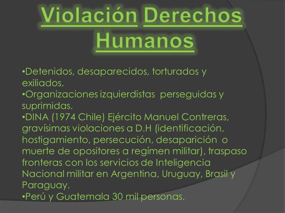 Detenidos, desaparecidos, torturados y exiliados. Organizaciones izquierdistas perseguidas y suprimidas. DINA (1974 Chile) Ejército Manuel Contreras,