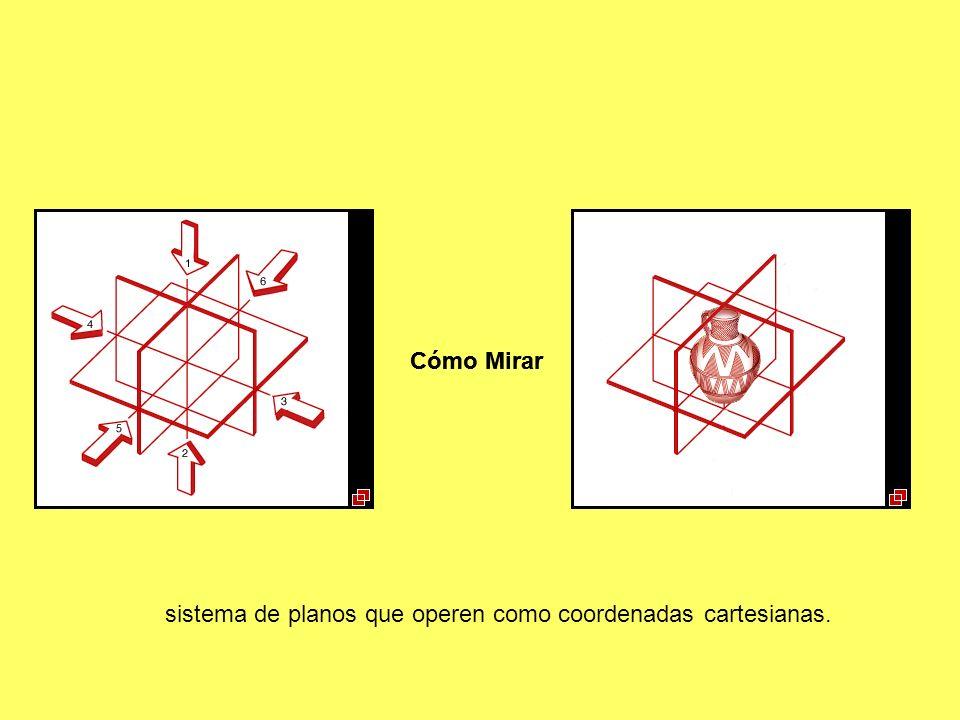 Cómo Mirar sistema de planos que operen como coordenadas cartesianas.