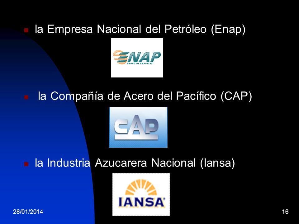 la Empresa Nacional del Petróleo (Enap) la Compañía de Acero del Pacífico (CAP) la Industria Azucarera Nacional (Iansa) 28/01/201416