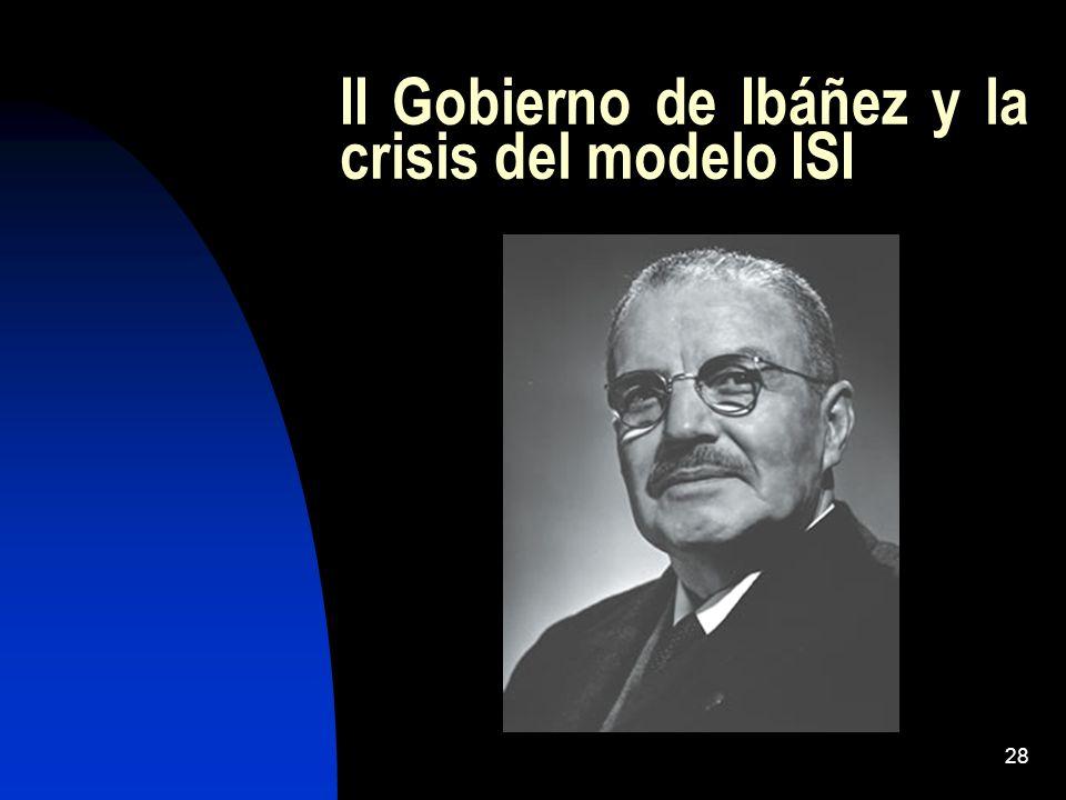 II Gobierno de Ibáñez y la crisis del modelo ISI 28