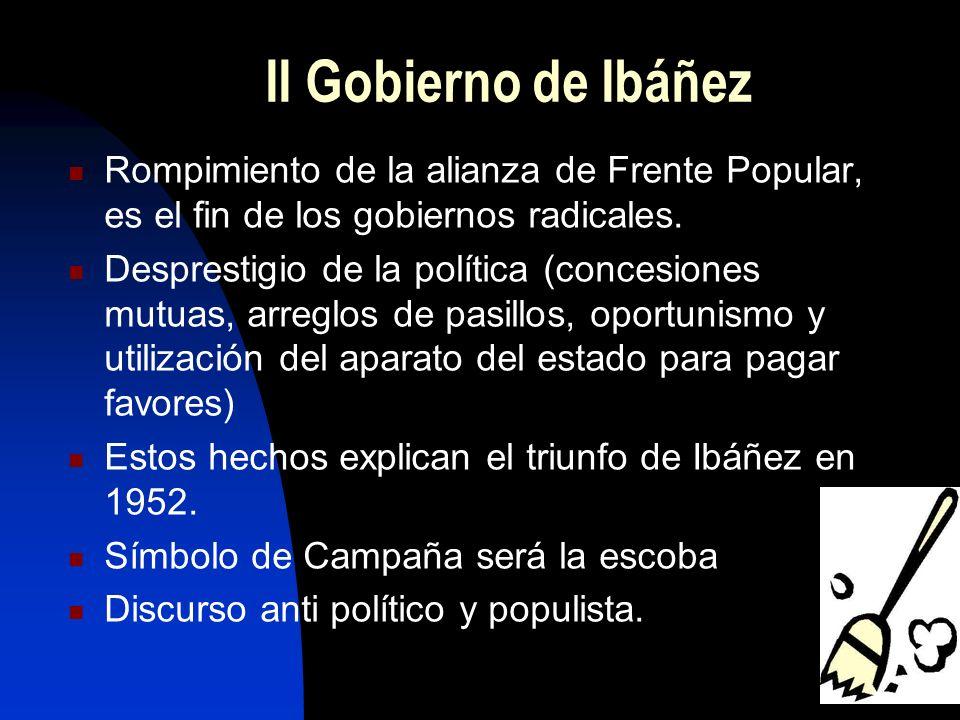 II Gobierno de Ibáñez Rompimiento de la alianza de Frente Popular, es el fin de los gobiernos radicales. Desprestigio de la política (concesiones mutu