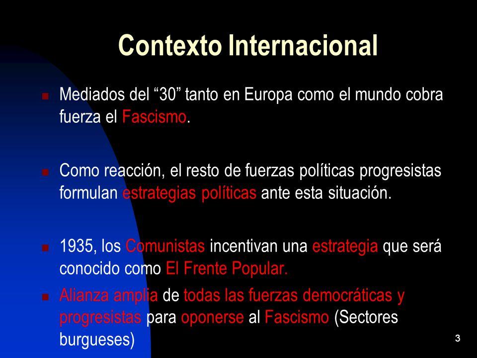 Contexto Internacional Mediados del 30 tanto en Europa como el mundo cobra fuerza el Fascismo. Como reacción, el resto de fuerzas políticas progresist