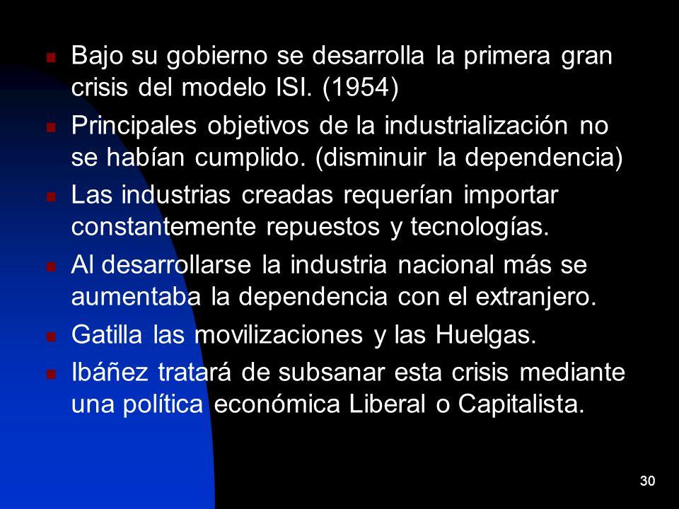 Bajo su gobierno se desarrolla la primera gran crisis del modelo ISI. (1954) Principales objetivos de la industrialización no se habían cumplido. (dis
