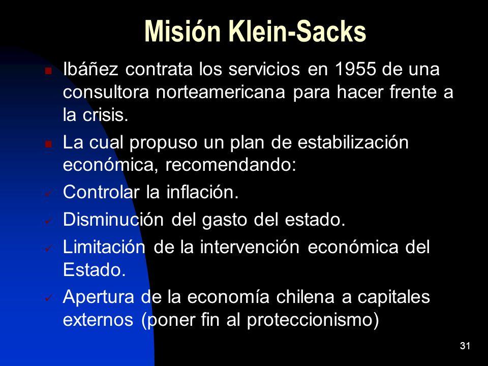 Misión Klein-Sacks Ibáñez contrata los servicios en 1955 de una consultora norteamericana para hacer frente a la crisis. La cual propuso un plan de es