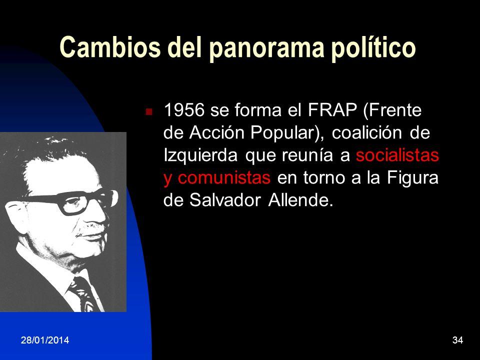 Cambios del panorama político 1956 se forma el FRAP (Frente de Acción Popular), coalición de Izquierda que reunía a socialistas y comunistas en torno