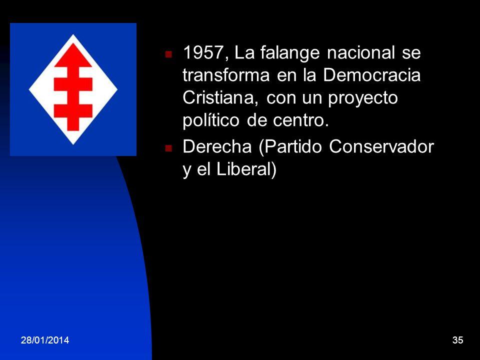 1957, La falange nacional se transforma en la Democracia Cristiana, con un proyecto político de centro. Derecha (Partido Conservador y el Liberal) 28/