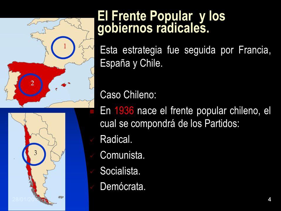 28/01/20144 El Frente Popular y los gobiernos radicales. Esta estrategia fue seguida por Francia, España y Chile. Caso Chileno: En 1936 nace el frente