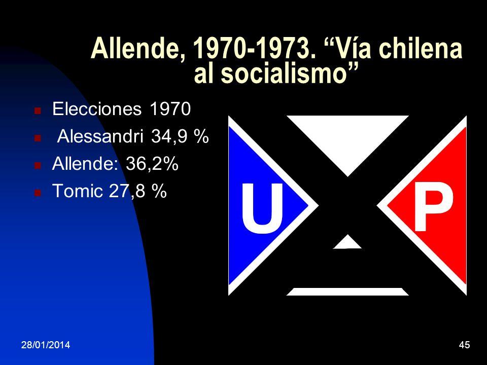 Allende, 1970-1973. Vía chilena al socialismo Elecciones 1970 Alessandri 34,9 % Allende: 36,2% Tomic 27,8 % 28/01/201445