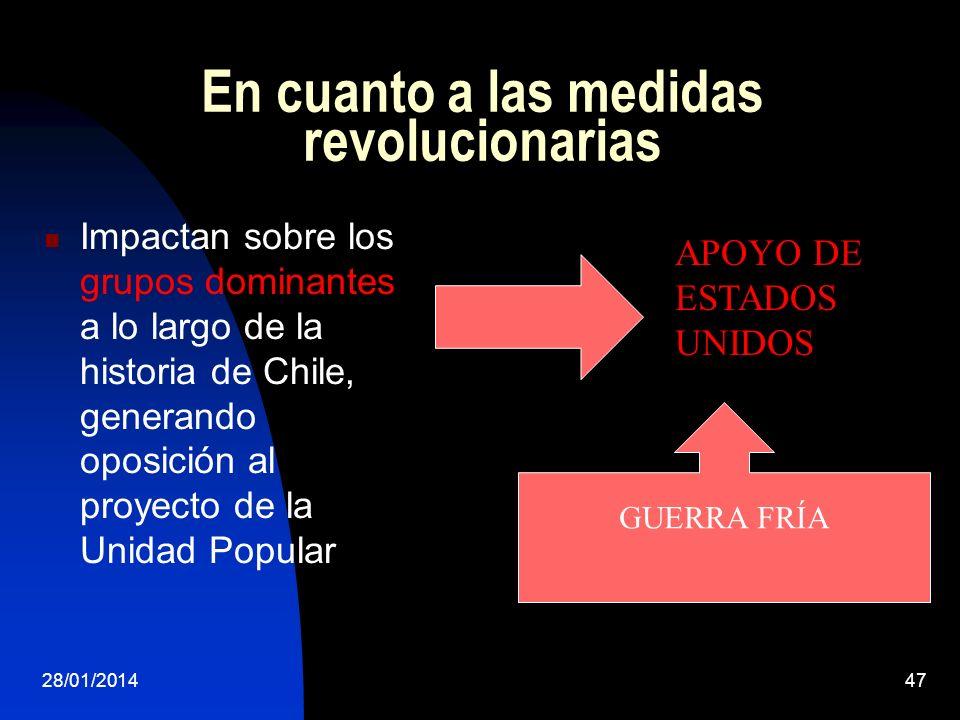 En cuanto a las medidas revolucionarias Impactan sobre los grupos dominantes a lo largo de la historia de Chile, generando oposición al proyecto de la