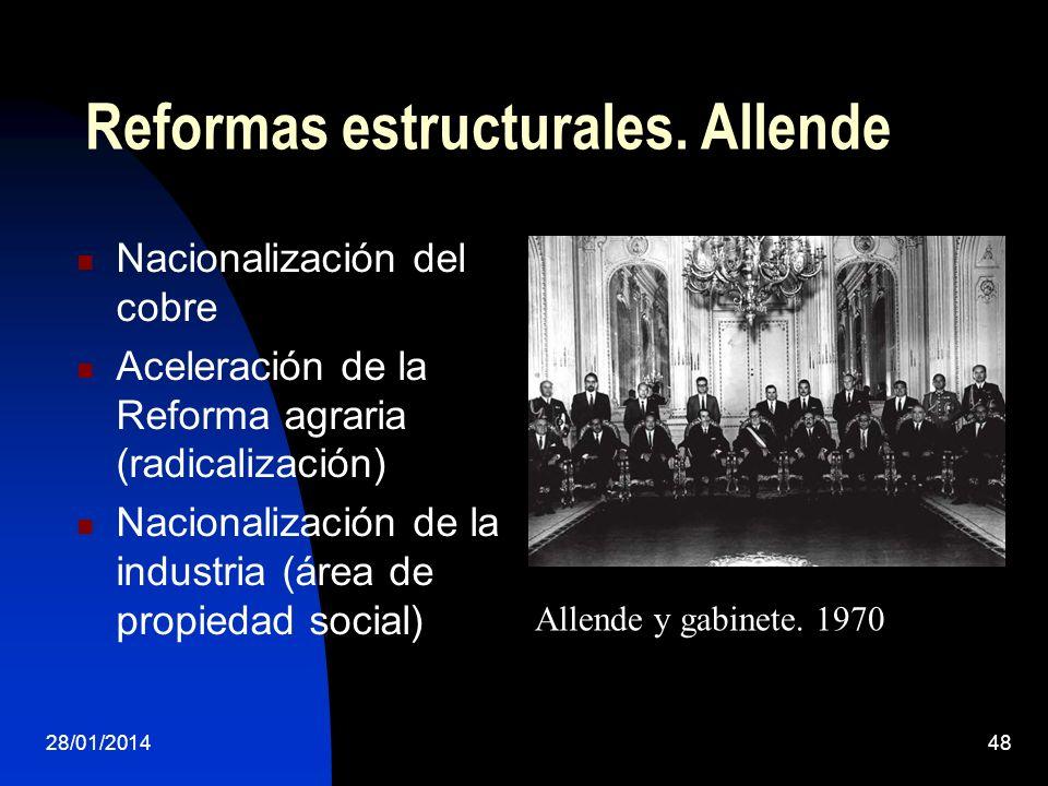 Reformas estructurales. Allende Nacionalización del cobre Aceleración de la Reforma agraria (radicalización) Nacionalización de la industria (área de