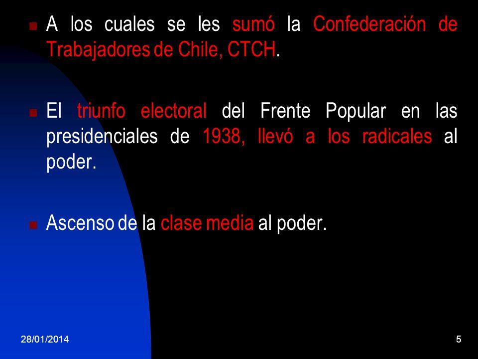 28/01/20145 A los cuales se les sumó la Confederación de Trabajadores de Chile, CTCH. El triunfo electoral del Frente Popular en las presidenciales de